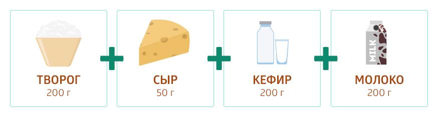 200 г творога, 50 г сыра, 200 г кефира, 200 г молока