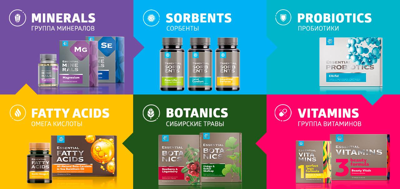 Бренд базовых биоактивных добавок ESSENTIAL